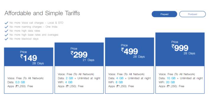 Reliance Jio 4G Prepaid Tariff
