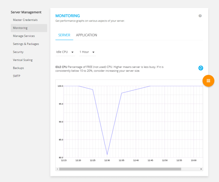 Cloudways Server & Application Monitoring