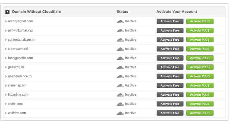 Enable Cloudflare from SiteGround cPanel