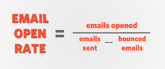 how to calculate email open rate
