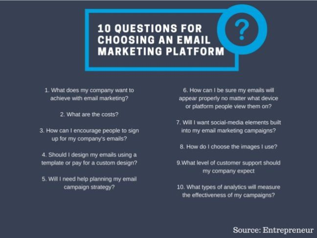 How to Choose the Right Email Marketing Platform for Your Business